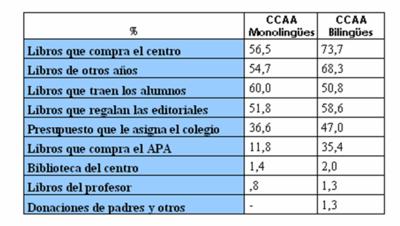 Origen_biblioteca_de_aula_2