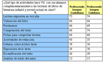 Actividades_aula