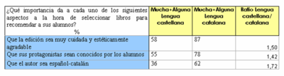 Criterios_seleccin